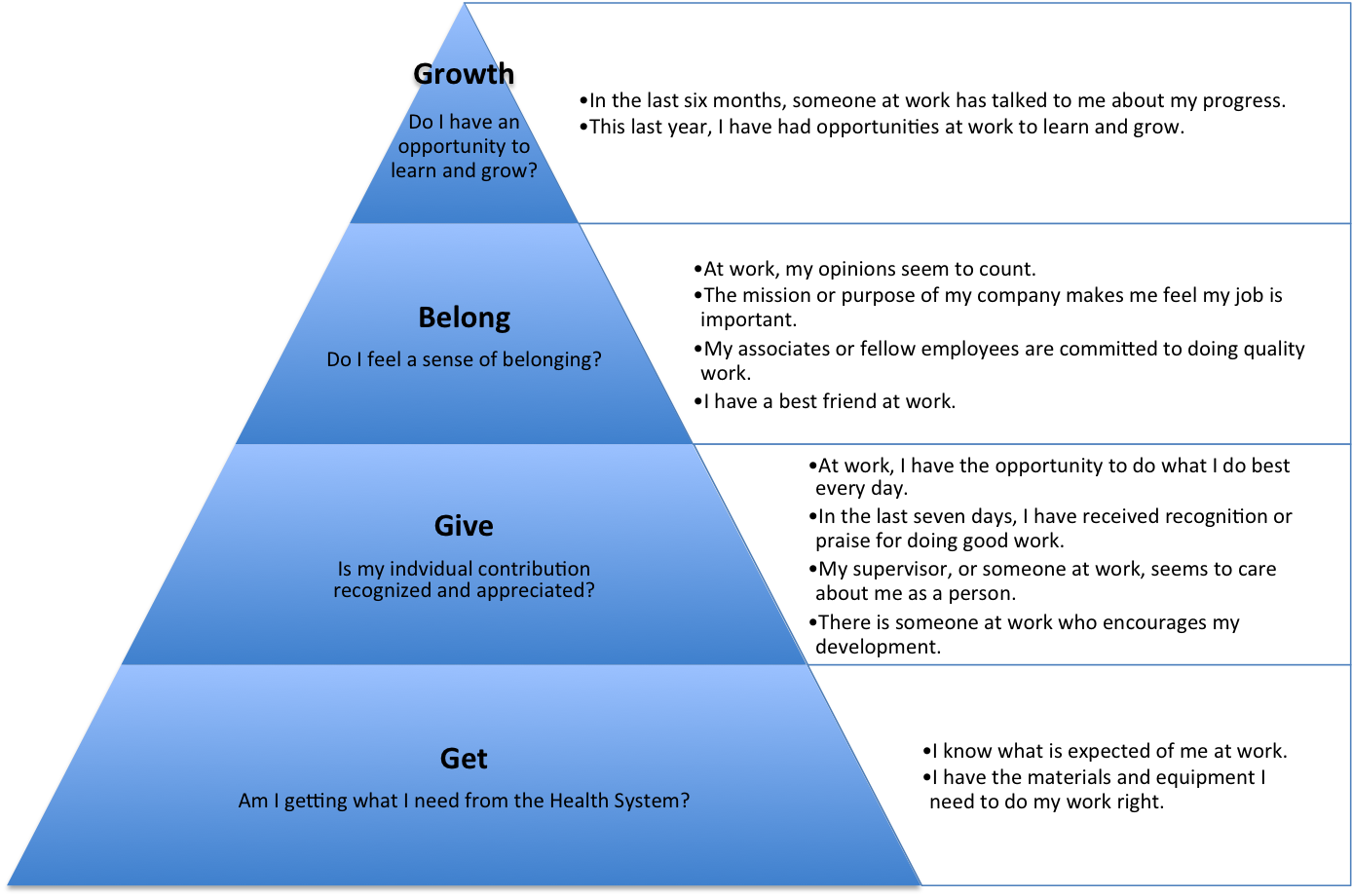 Recovery Model in Mental Health Services