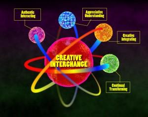 creativeinterchange1