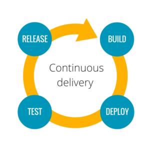 Continuous-Delivery infrastructuur geautomatiseerd test- en releasemanagement